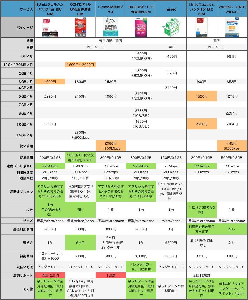 スクリーンショット 2015-04-01 15.47.04