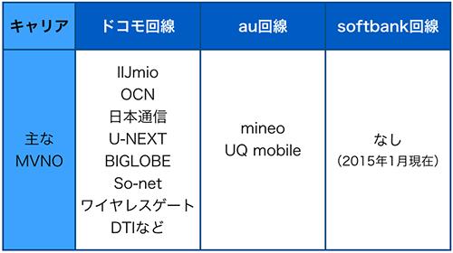 スクリーンショット 2015-01-08 1.55.54