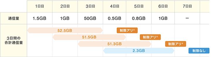 3%e6%97%a5%e3%81%ae%e5%88%b6%e9%99%90