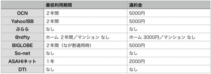 スクリーンショット 2015-03-13 3.39.32