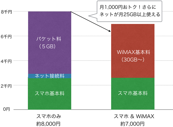 スクリーンショット 2015-08-02 0.55.16