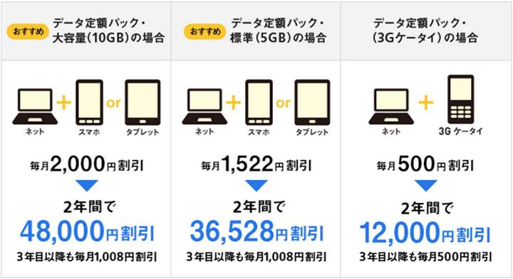 スクリーンショット 2015-09-23 13.43.09