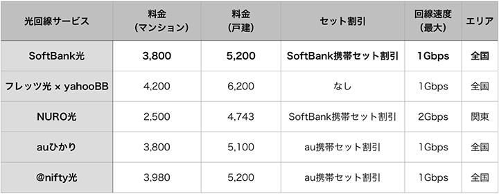スクリーンショット 2015-09-28 18.13.59