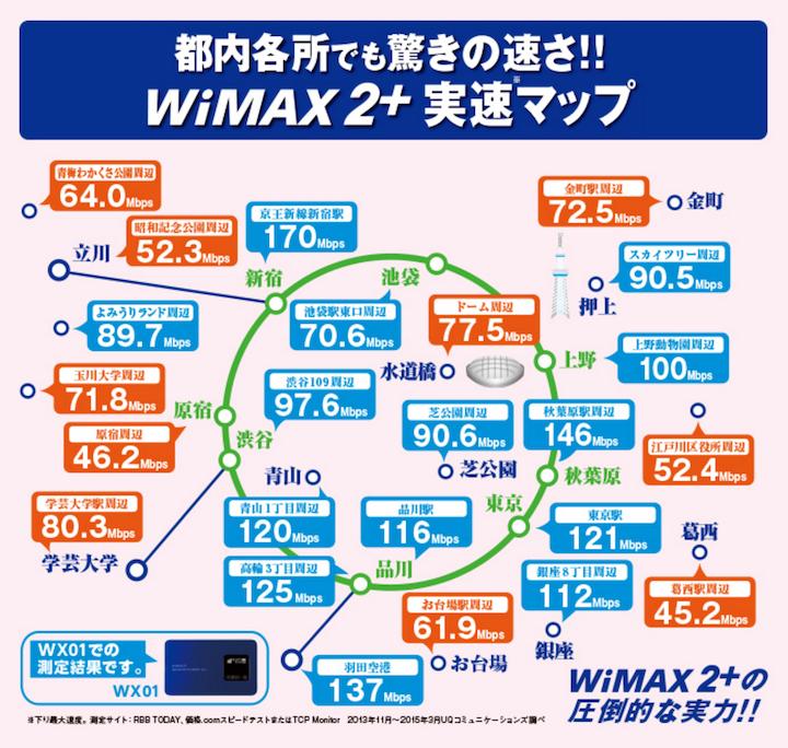 WiMAXの実際にでる速度