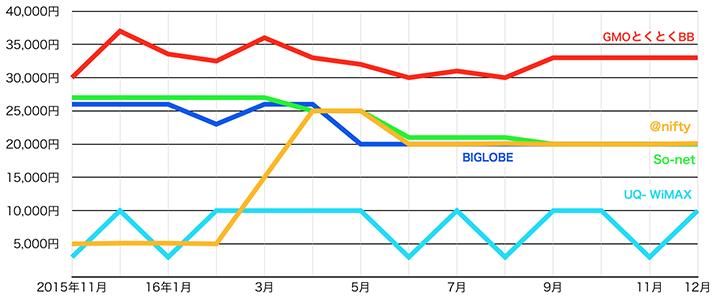 %e3%82%ad%e3%83%a3%e3%83%83%e3%82%b7%e3%83%a5%e3%83%8f%e3%82%99%e3%83%83%e3%82%af%e5%8b%95%e5%90%9112%e6%9c%88