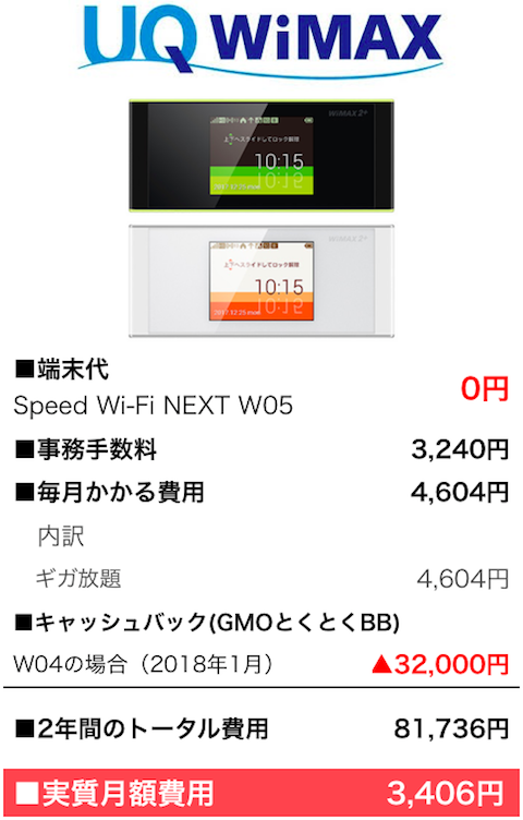 Wimax fee 1
