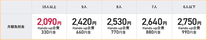 NURO光 ハンズアップ会費