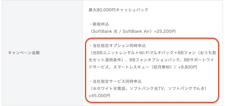 ソフトバンク光 キャッシュバック条件