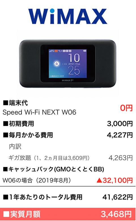 WiMAXの費用:2019年8月