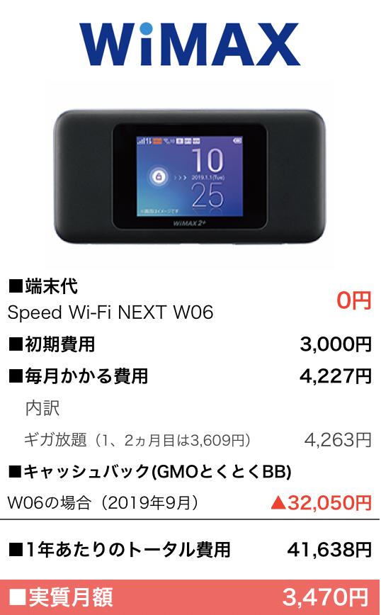 WiMAXの費用:2019年9月