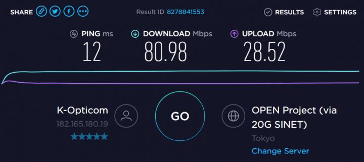 速度 ネットワーク