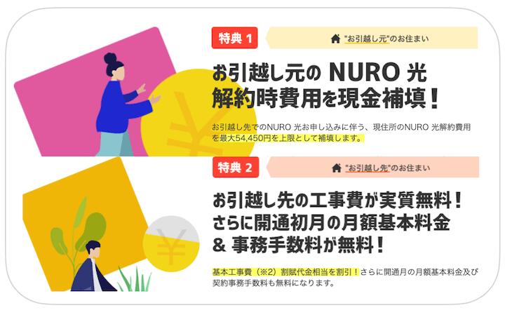 NURO光 引越しサポート特典