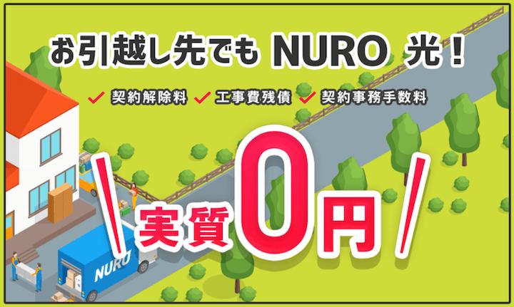 NURO光 引越し