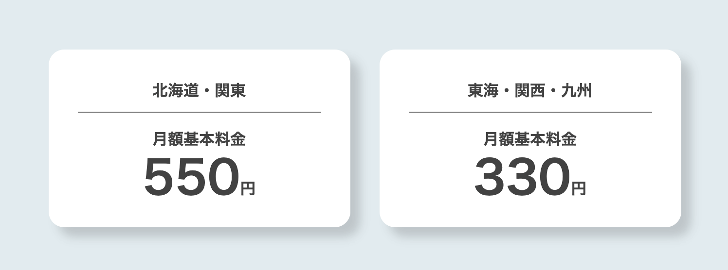 NURO光 電話