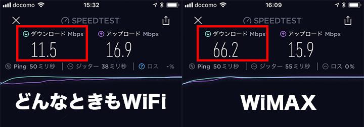 どんなときもWiFiとWiMAXの通信速度比較
