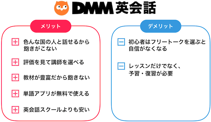 dmm英会話 メリットデメリット