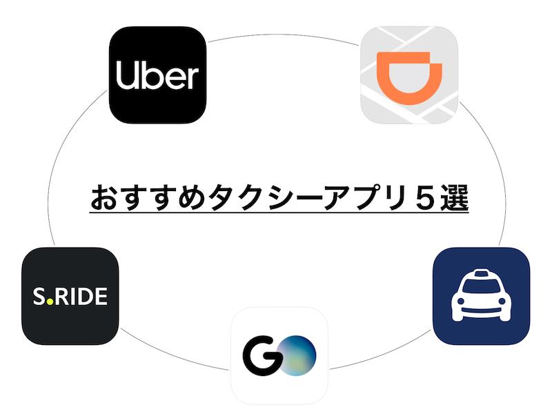 おすすめタクシーアプリ