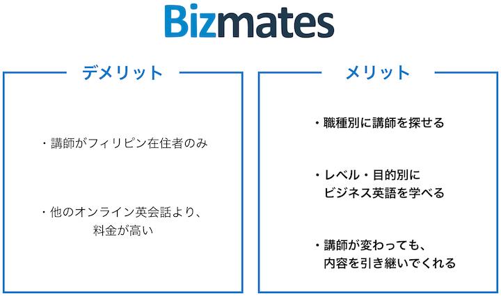 ビズメイツ 口コミ・評判