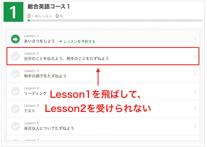 kimini英会話 コース