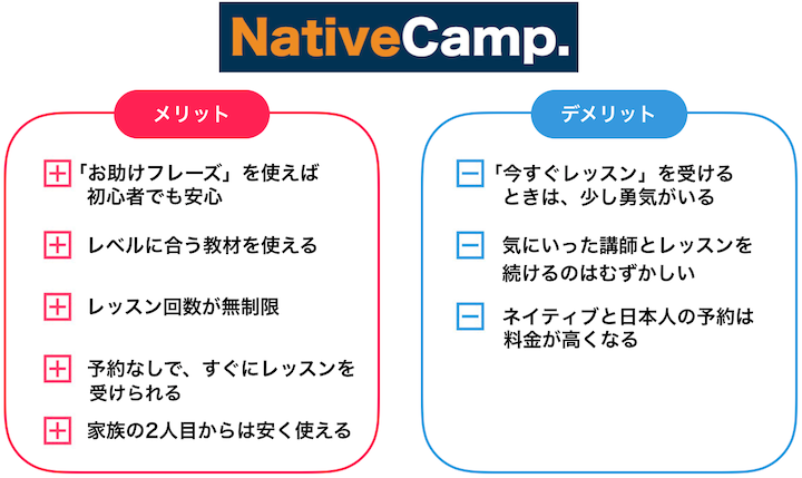 nativecamp まとめ
