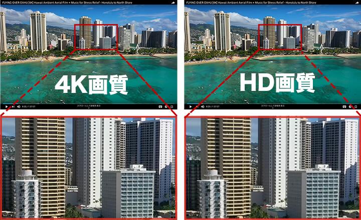 4KとHD画質の違い