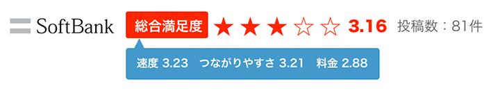 softbankポケットWiFiのユーザー満足度