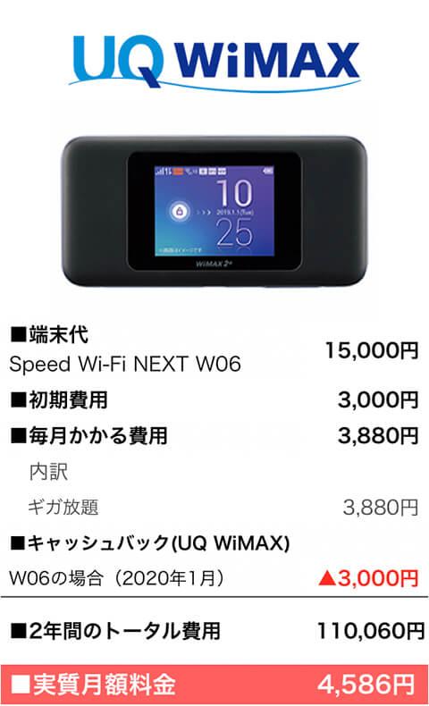 WiMAXの費用:2020年1月