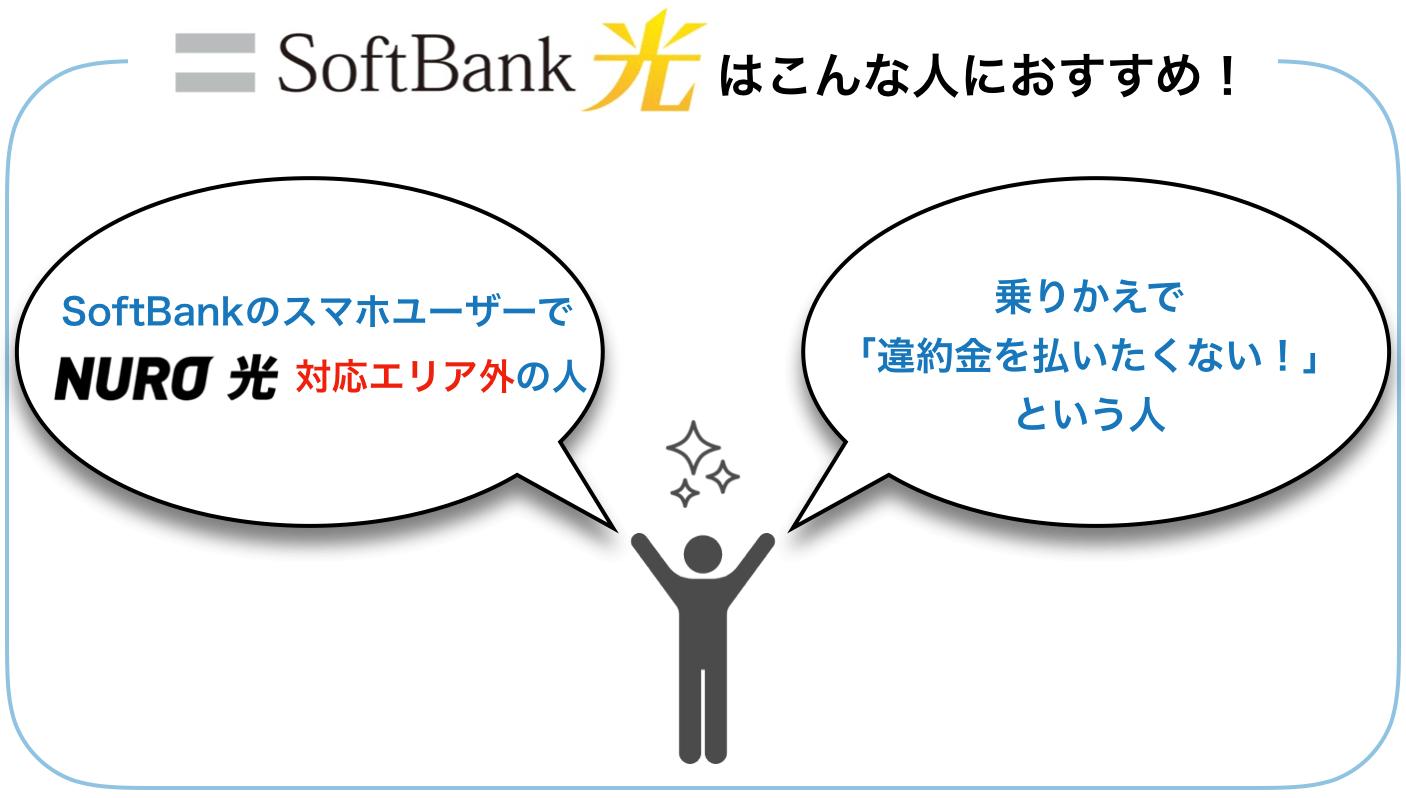SoftBank光 おすすめな人