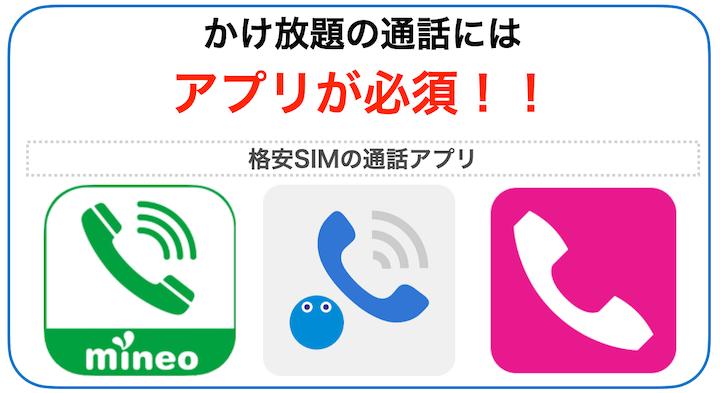 格安SIM 通話アプリ