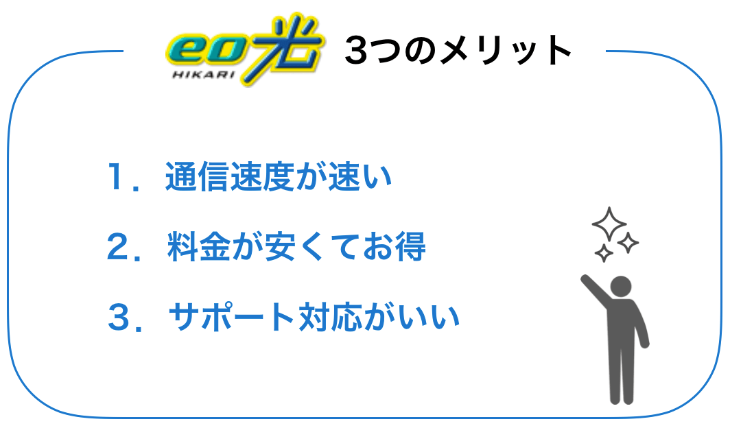 eo光3つのメリット