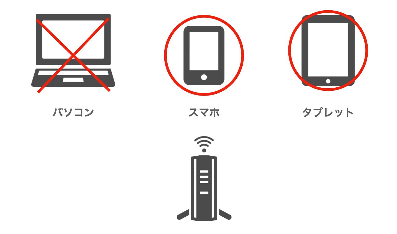 スマホ は パソコン fi wi 繋がる 繋がら ない