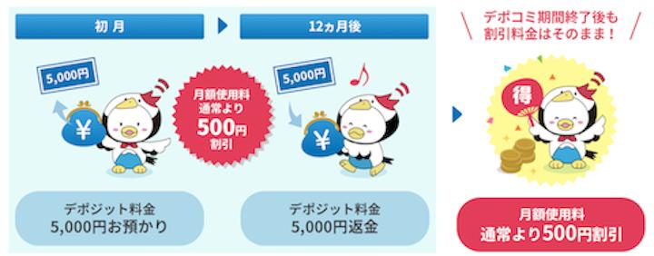Fuji WiFiデポコミ