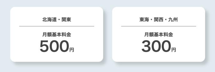 NURO光 電話料金