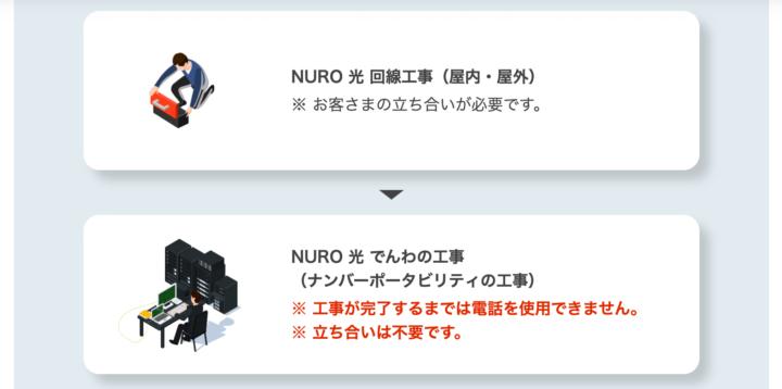NURO光でんわ 工事