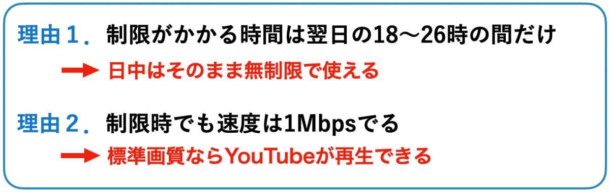 WiMAXの制限内容