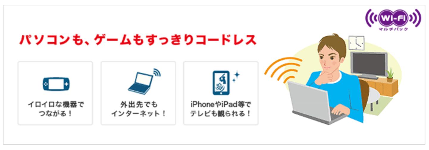 ソフトバンク光 IPv6