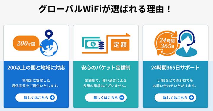 グローバルWiFiのサイト