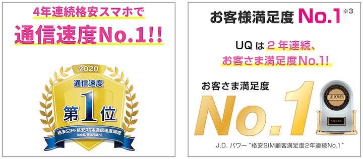 UQモバイル No.1
