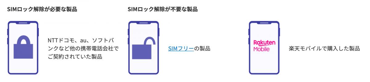楽天モバイル SIMロック