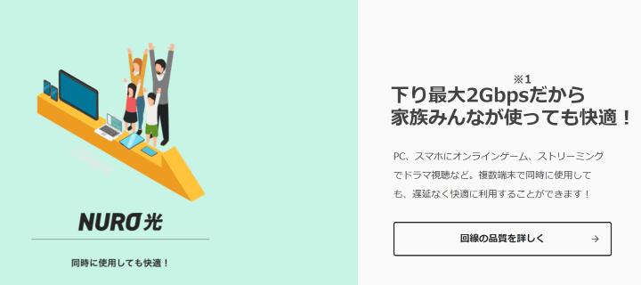NURO光 トップ画像