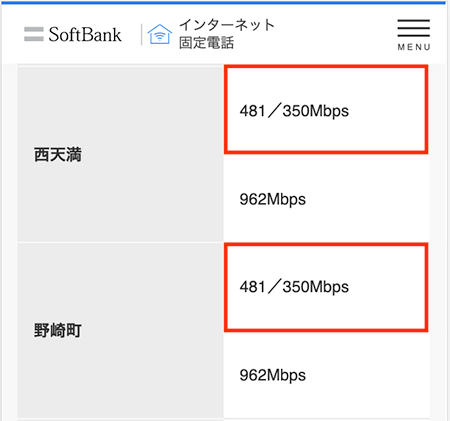481Mbps以上