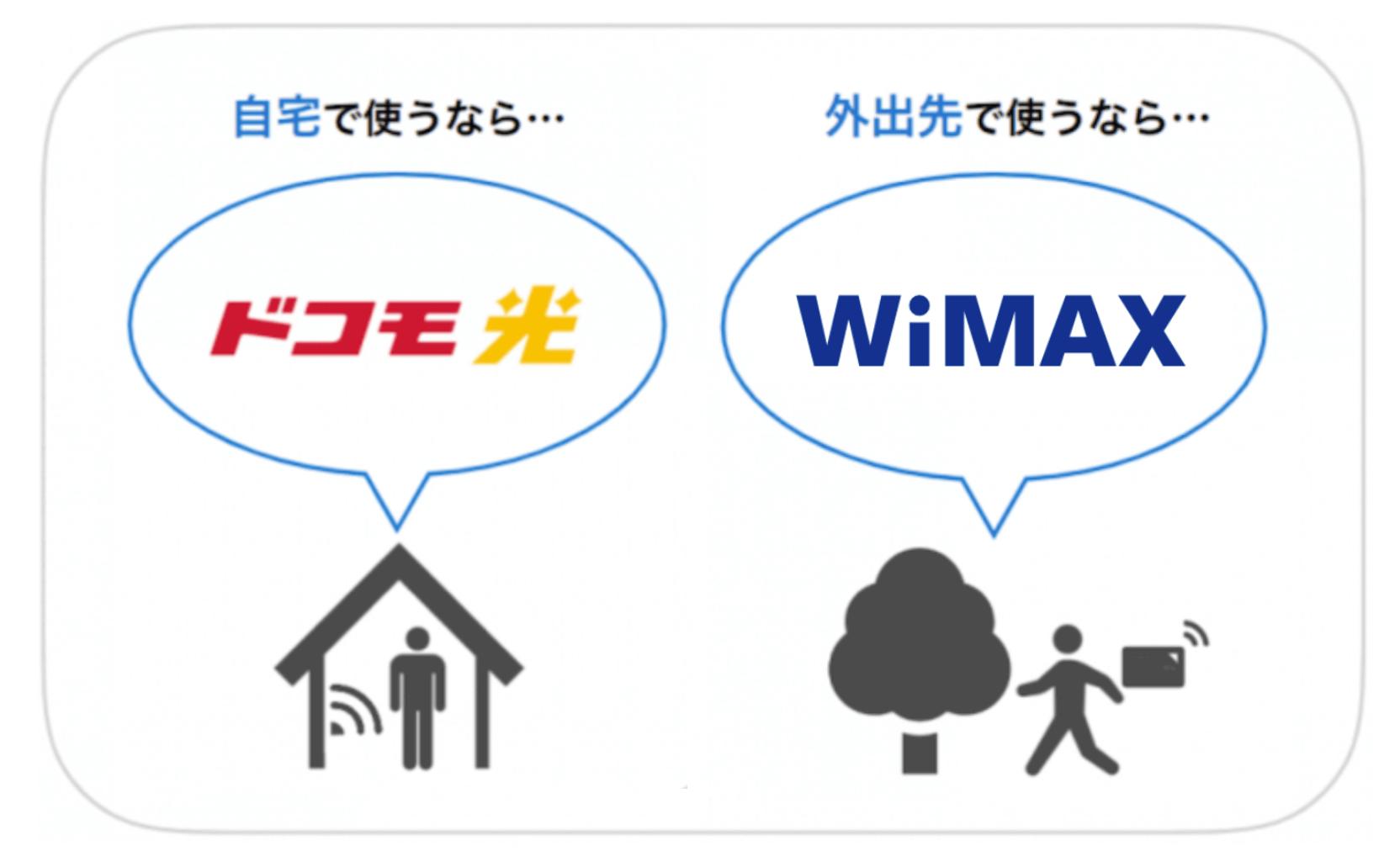 ドコモ WiFi
