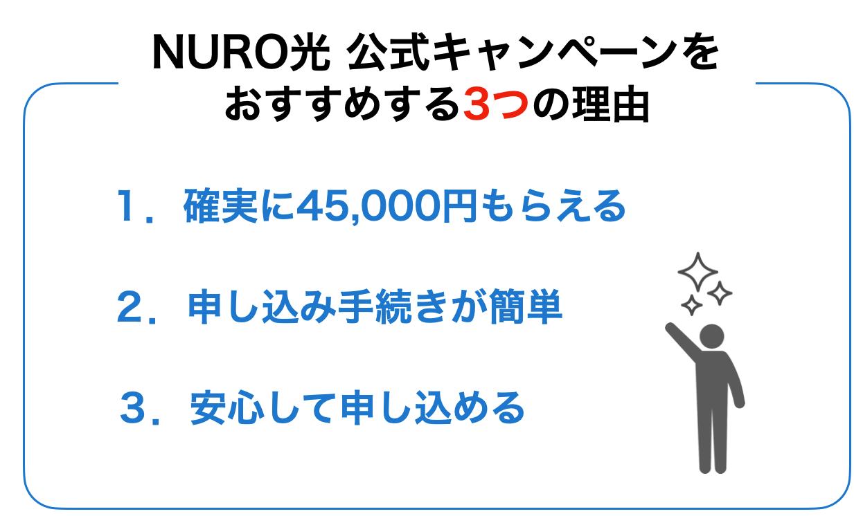 NURO光公式キャンペーンがおすすめな理由