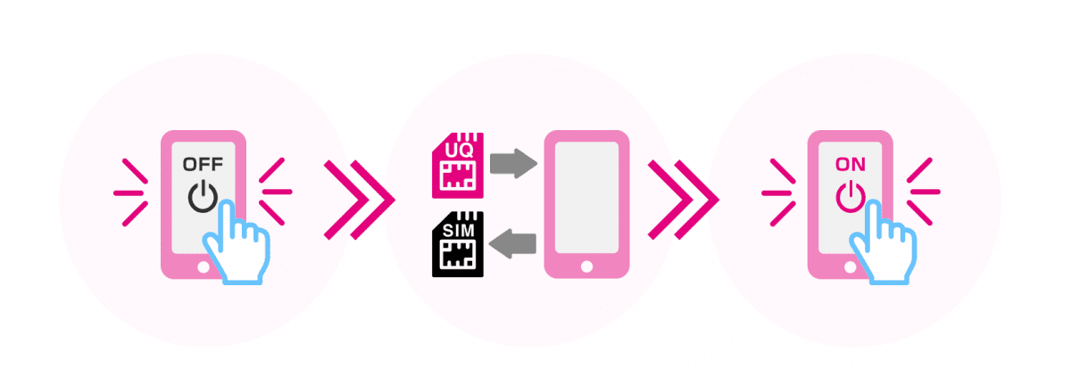 UQモバイル iPhone SIMカード挿入