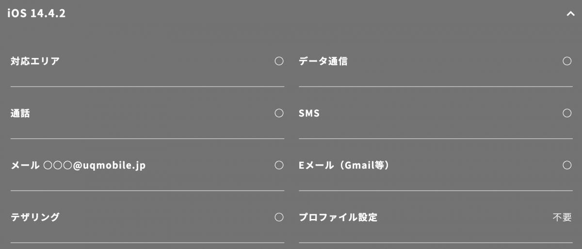 UQモバイル iPhone テザリング