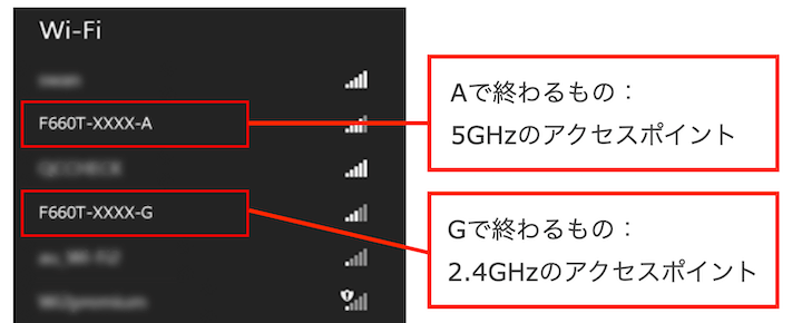 NURO光 アクセスポイント