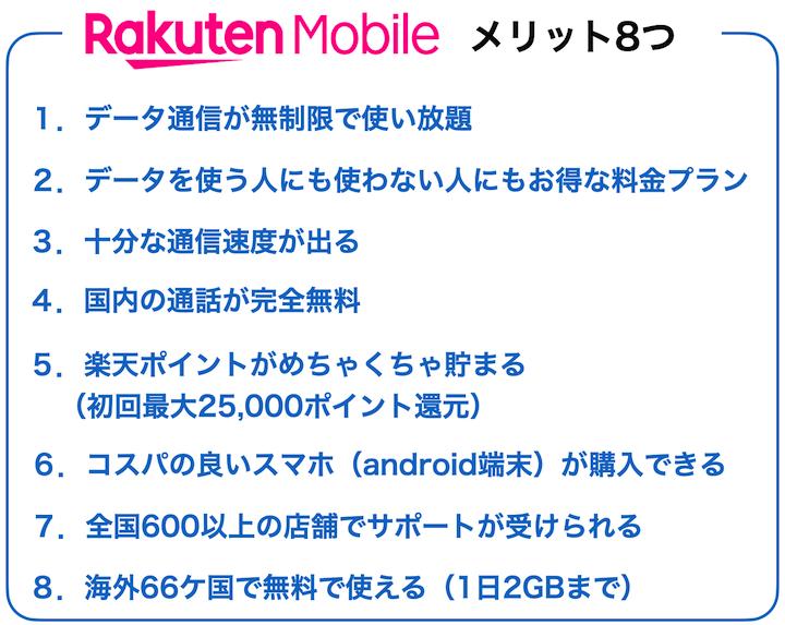 楽天モバイル メリット8つ