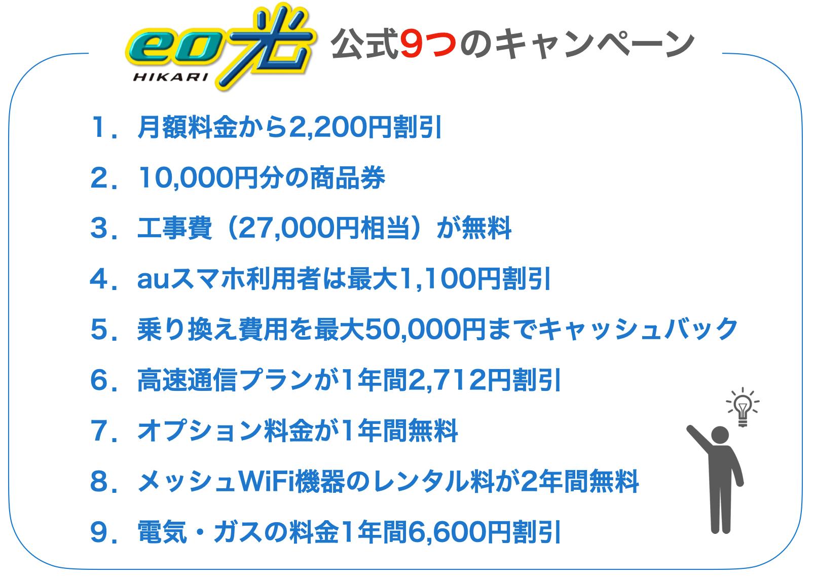 eo光 公式キャンペーン