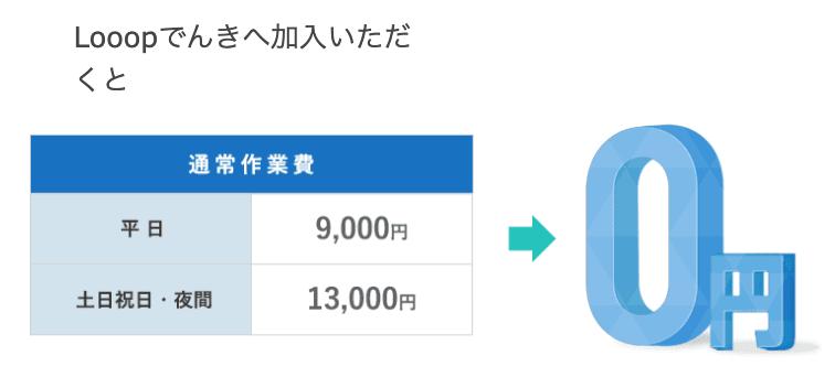 Looopでんき かけつけるーぷ 0円