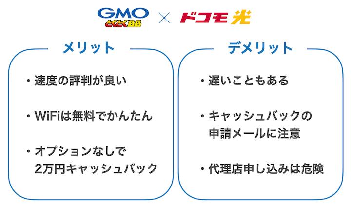 ドコモ光GMO メリットデメリット